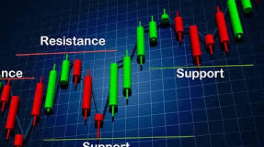 קווי תמיכה והתנגדות (קווי מגמה) בניתוח טכני
