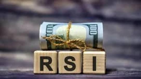 מדד העוצמה היחסית- RSI