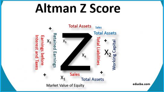 מדד אלטמן – Altman Z Score